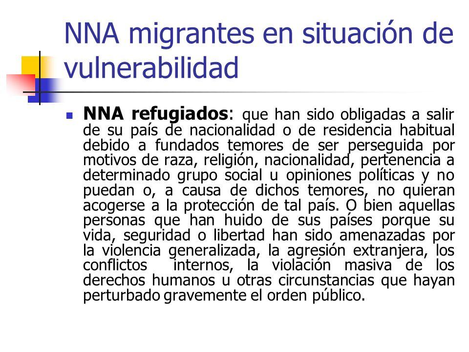 NNA migrantes en situación de vulnerabilidad NNA refugiados: que han sido obligadas a salir de su país de nacionalidad o de residencia habitual debido