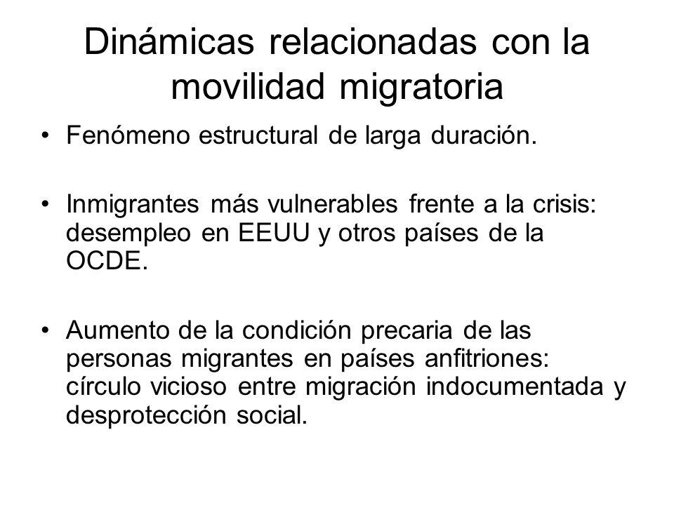 Dinámicas relacionadas con la movilidad migratoria Fenómeno estructural de larga duración. Inmigrantes más vulnerables frente a la crisis: desempleo e