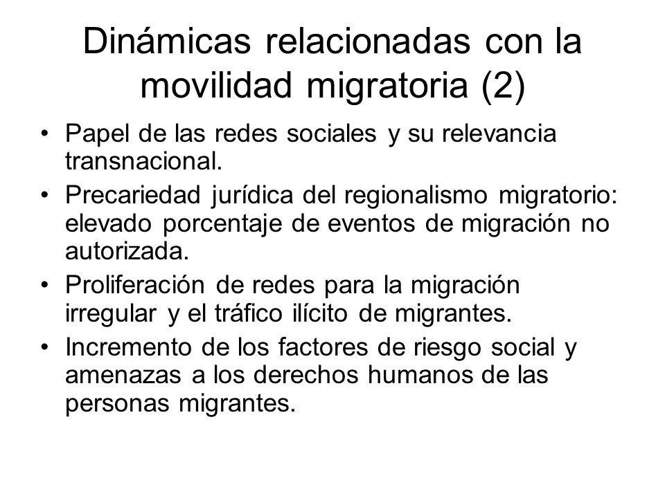 Papel de las redes sociales y su relevancia transnacional. Precariedad jurídica del regionalismo migratorio: elevado porcentaje de eventos de migració