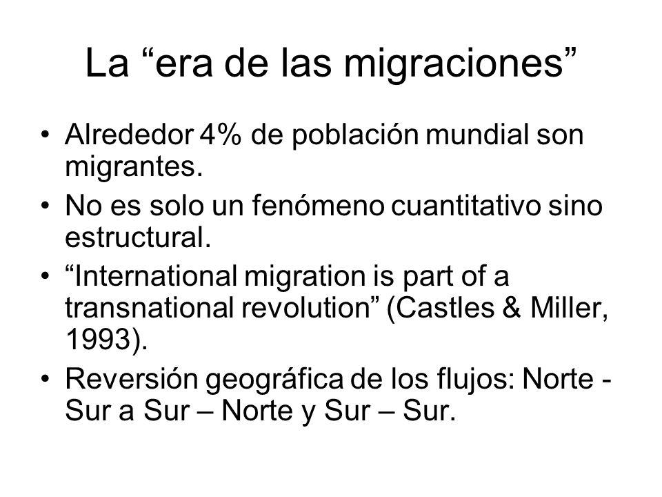 La era de las migraciones Alrededor 4% de población mundial son migrantes. No es solo un fenómeno cuantitativo sino estructural. International migrati