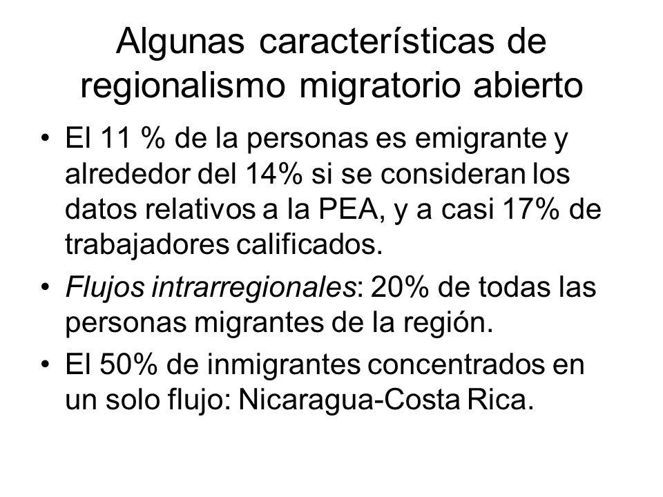 Algunas características de regionalismo migratorio abierto El 11 % de la personas es emigrante y alrededor del 14% si se consideran los datos relativo
