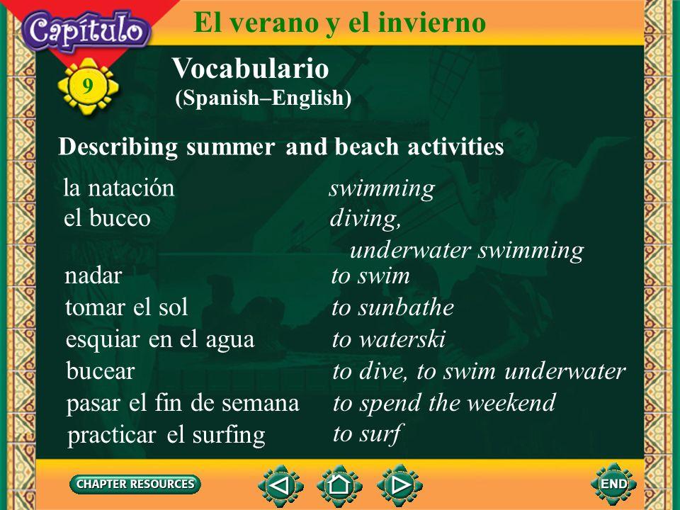 Vocabulario Identifying beach gear el esquí acuáticowaterskiing 9 El verano y el invierno la plancha de vela la tabla hawaiana sailboard surfboard (Sp