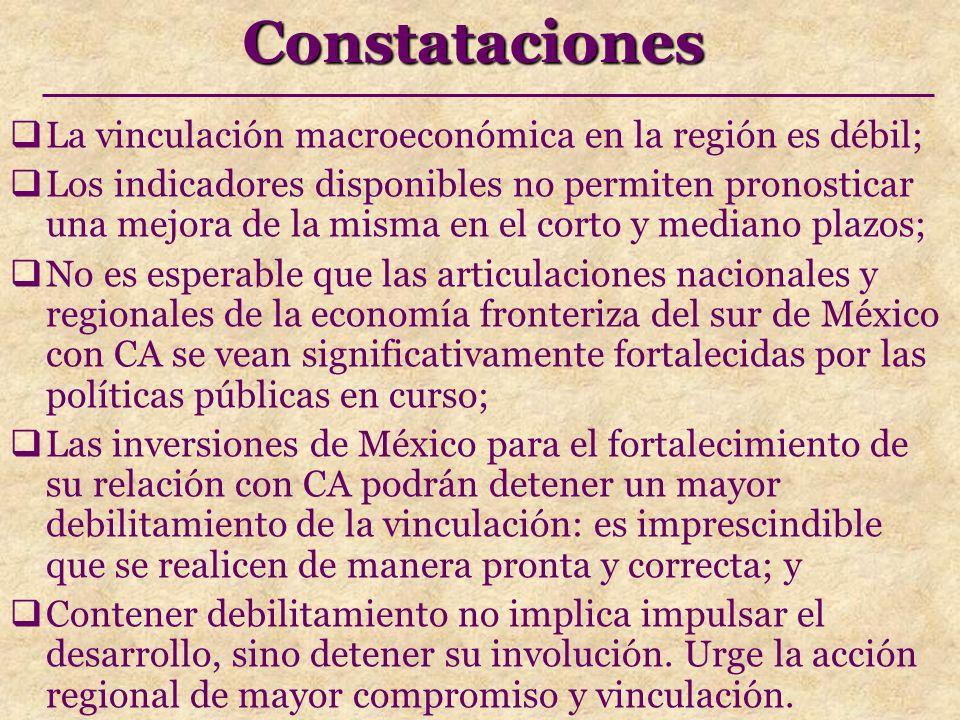 Constataciones La vinculación macroeconómica en la región es débil; Los indicadores disponibles no permiten pronosticar una mejora de la misma en el corto y mediano plazos; No es esperable que las articulaciones nacionales y regionales de la economía fronteriza del sur de México con CA se vean significativamente fortalecidas por las políticas públicas en curso; Las inversiones de México para el fortalecimiento de su relación con CA podrán detener un mayor debilitamiento de la vinculación: es imprescindible que se realicen de manera pronta y correcta; y Contener debilitamiento no implica impulsar el desarrollo, sino detener su involución.