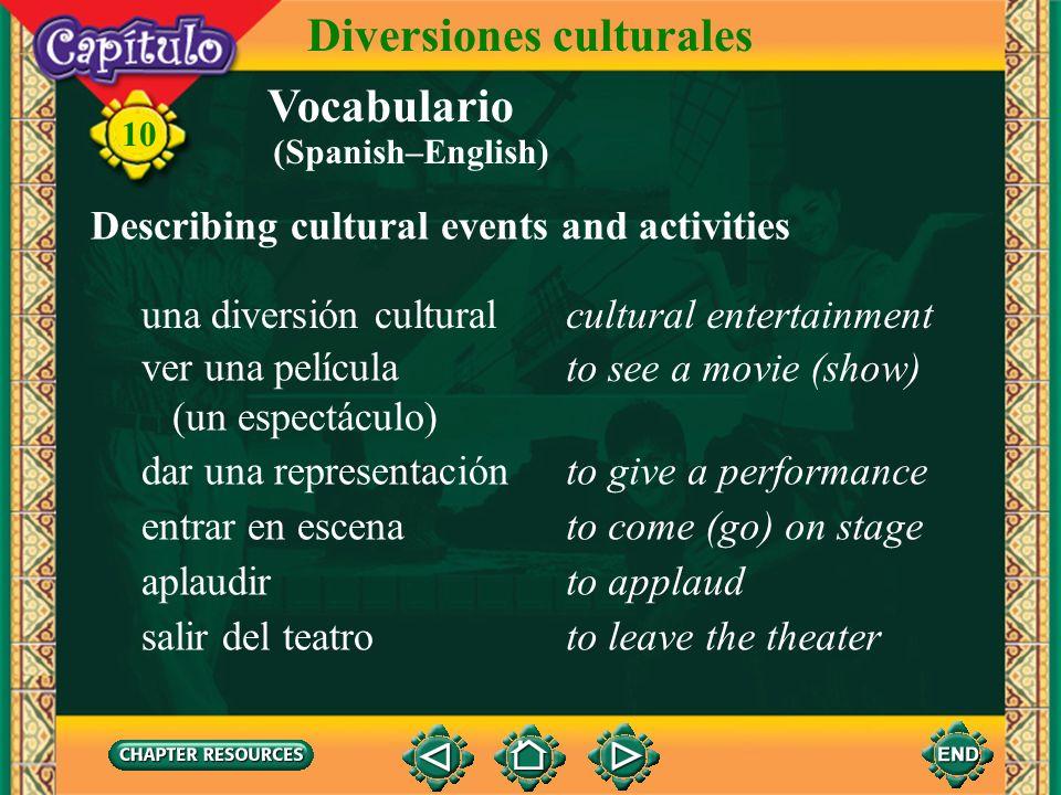 Vocabulario Describing a play el teatrotheater 10 Diversiones culturales la escenascene el escenarioscene, set el telóncurtain el actoractor la actriz