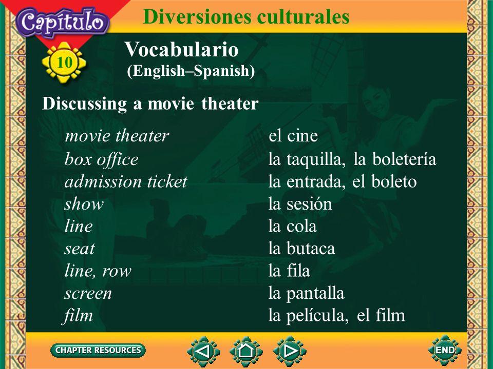 Vocabulario 10 Other useful expressions el/la jovenyouth Diversiones culturales delante de luego in front of later, then (Spanish–English)