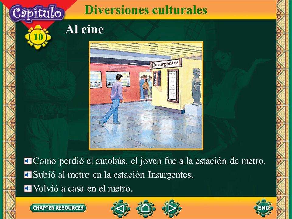 Al cine Diversiones culturales Como perdió el autobús, el joven fue a la estación de metro.