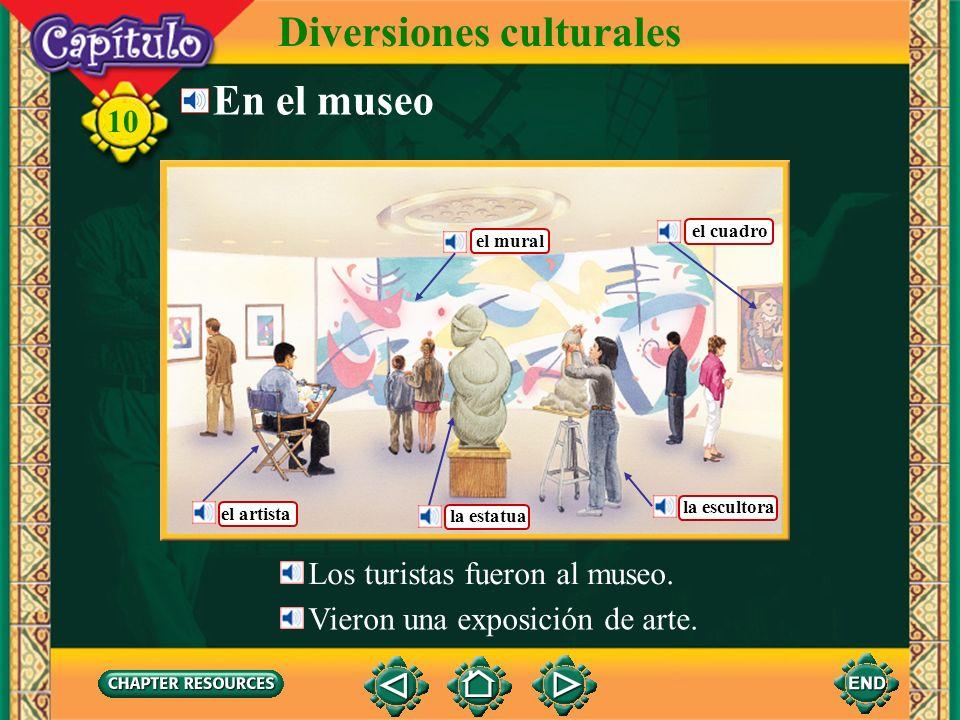 En el museo Diversiones culturales Los turistas fueron al museo.