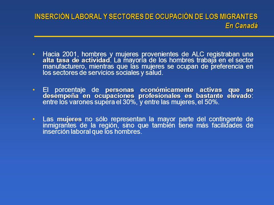 alta tasa de actividadHacia 2001, hombres y mujeres provenientes de ALC registraban una alta tasa de actividad. La mayoría de los hombres trabaja en e
