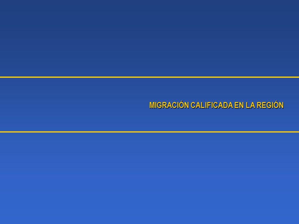 MIGRACIÓN CALIFICADA EN LA REGIÓN