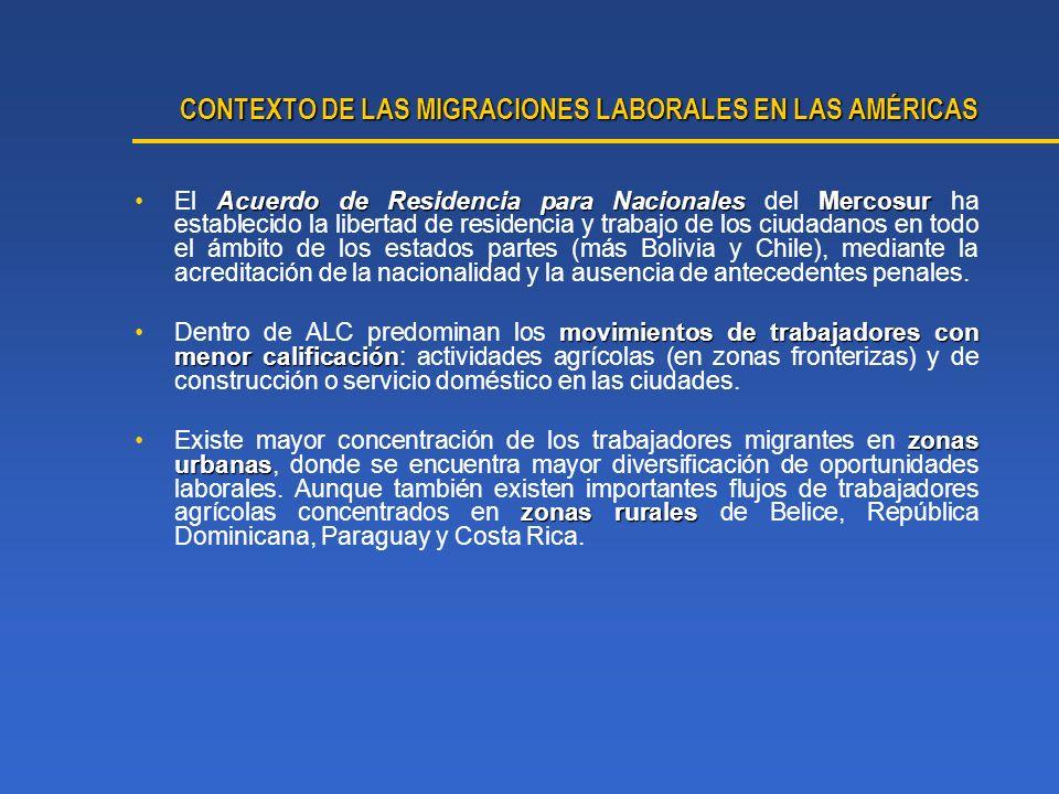 CONTEXTO DE LAS MIGRACIONES LABORALES EN LAS AMÉRICAS CONTEXTO DE LAS MIGRACIONES LABORALES EN LAS AMÉRICAS Acuerdo de Residencia para NacionalesMerco