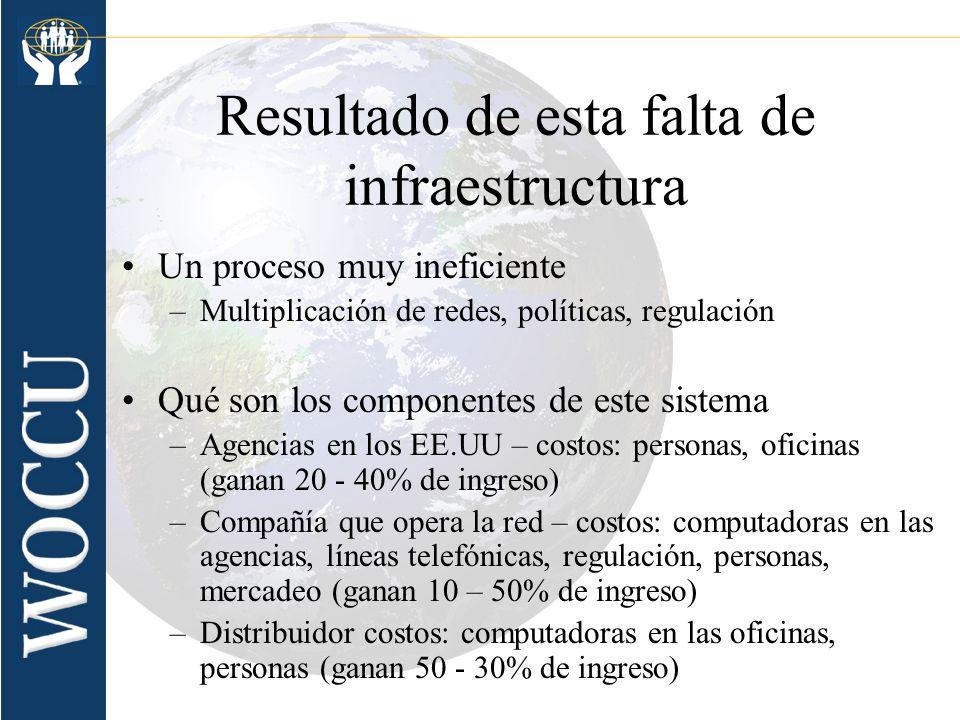 Un proceso muy ineficiente –Multiplicación de redes, políticas, regulación Qué son los componentes de este sistema –Agencias en los EE.UU – costos: pe