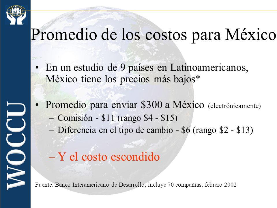 Promedio de los costos para México En un estudio de 9 países en Latinoamericanos, México tiene los precios más bajos* Promedio para enviar $300 a Méxi