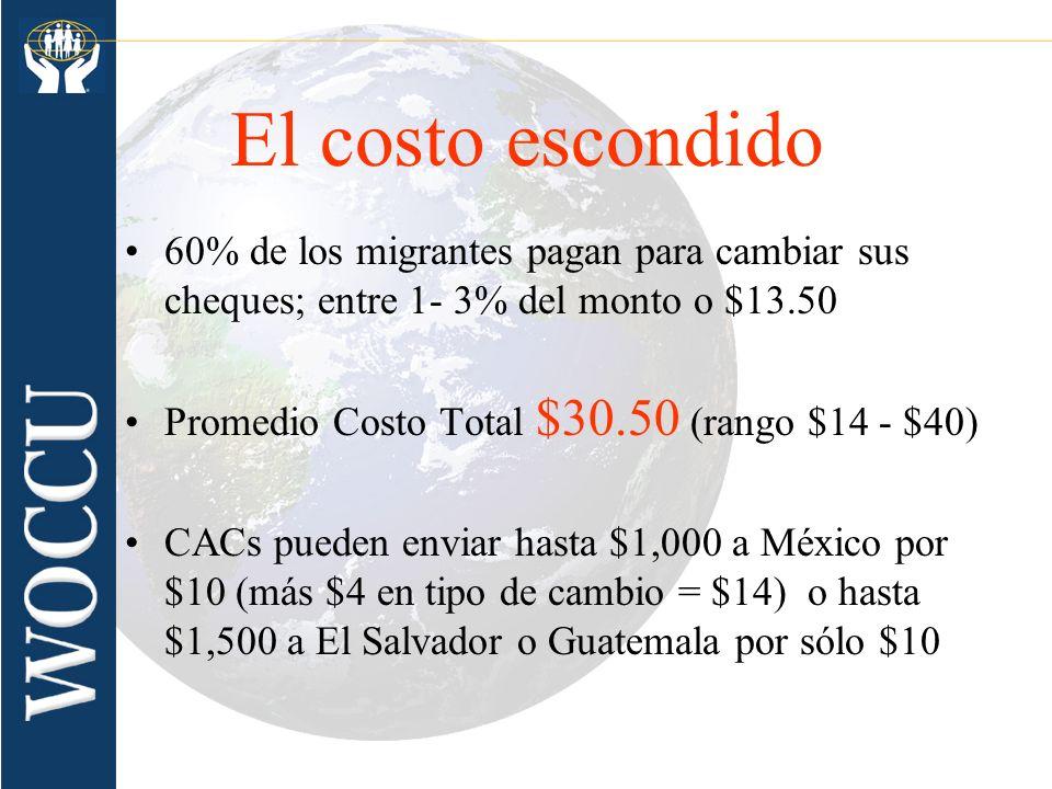 El costo escondido 60% de los migrantes pagan para cambiar sus cheques; entre 1- 3% del monto o $13.50 Promedio Costo Total $30.50 (rango $14 - $40) C