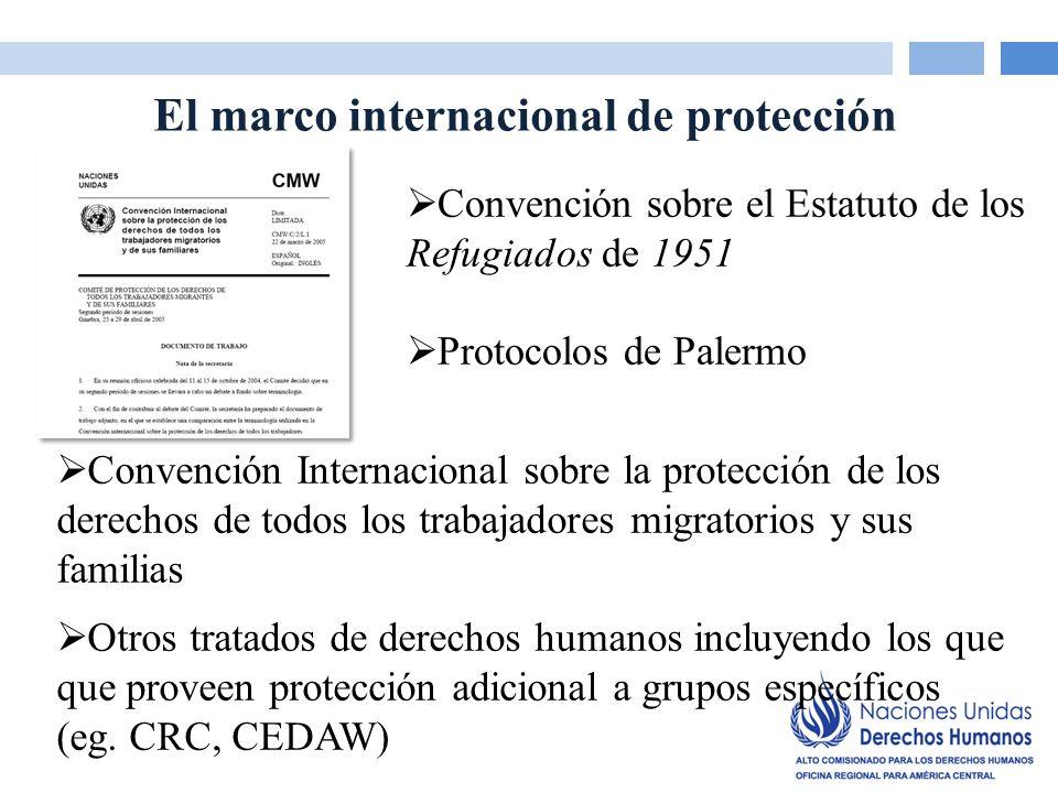 El marco internacional de protección Convención sobre el Estatuto de los Refugiados de 1951 Protocolos de Palermo Convención Internacional sobre la pr