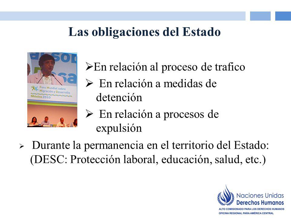 La protección de [los derechos humanos] no es solo una obligación legal; es, además, una cuestión de interés público […] Grupo Global Sobre Migración, 2010 Las obligaciones del Estado