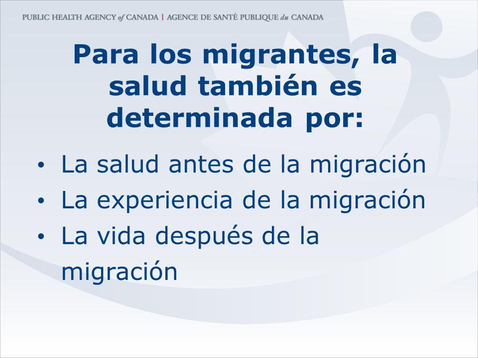 Para los migrantes, la salud también es determinada por: La salud antes de la migración La experiencia de la migración La vida después de la migración