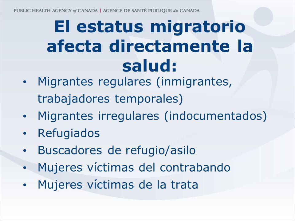 El estatus migratorio afecta directamente la salud: Migrantes regulares (inmigrantes, trabajadores temporales) Migrantes irregulares (indocumentados)