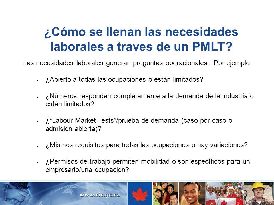 ¿Cómo se llenan las necesidades laborales a traves de un PMLT? Las necesidades laborales generan preguntas operacionales. Por ejemplo: ¿Abierto a toda
