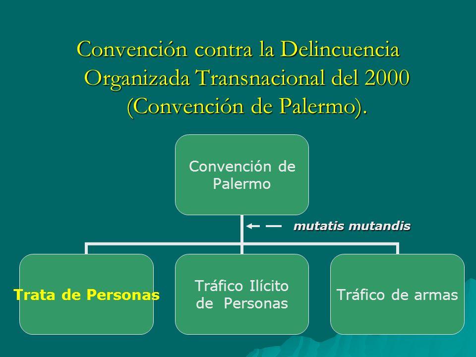 Convención Palermo Concepto Crimen Organizado Uso Técnicas Especiales Cooperación Técnica Protección Víctimas Testigos Extradición Incautación Bienes Soberanía Asistencia Víctimas Obstrucción Justicia Asistencia Legal recíproca Convención de Palermo