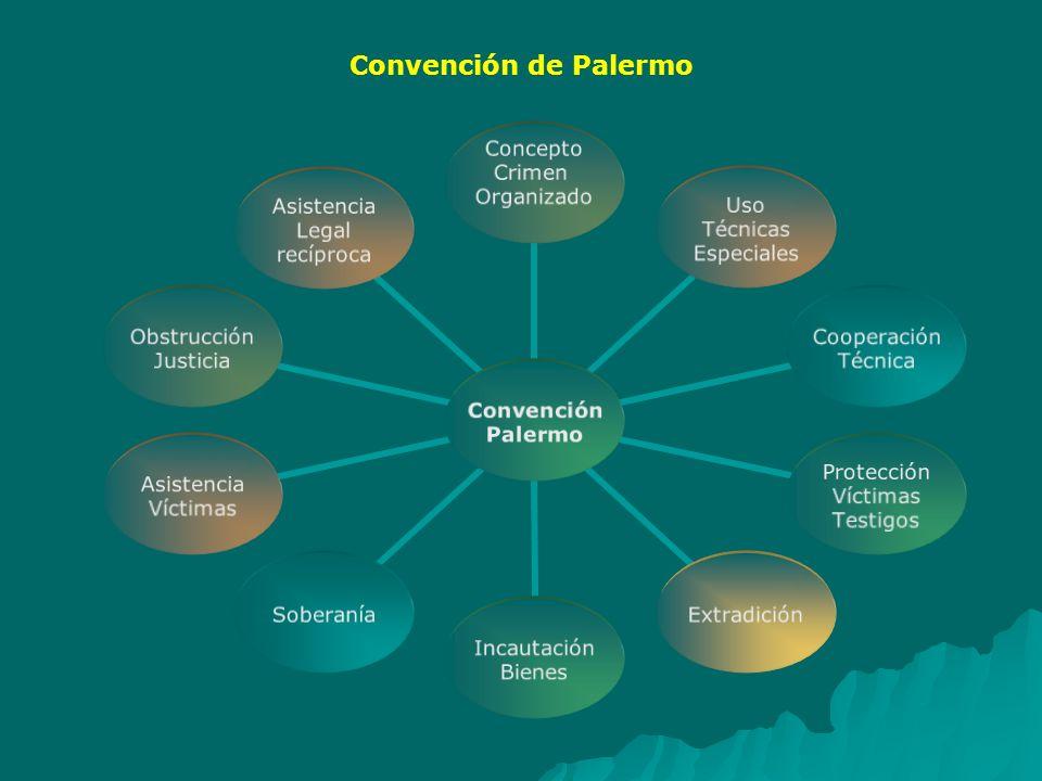Mitos El Protocolo de Palermo contra la Trata de Personas es un instrumento ajeno a la Convención y/o autónomo.