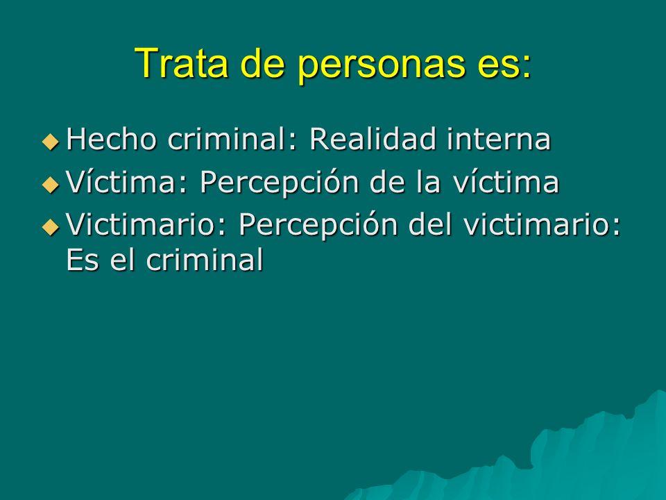 ¿Qué es la trata de personas.