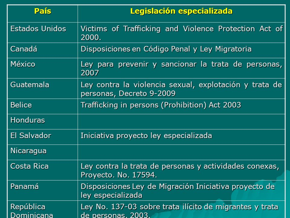 País Legislación especializada Estados Unidos Victims of Trafficking and Violence Protection Act of 2000. Canadá Disposiciones en Código Penal y Ley M