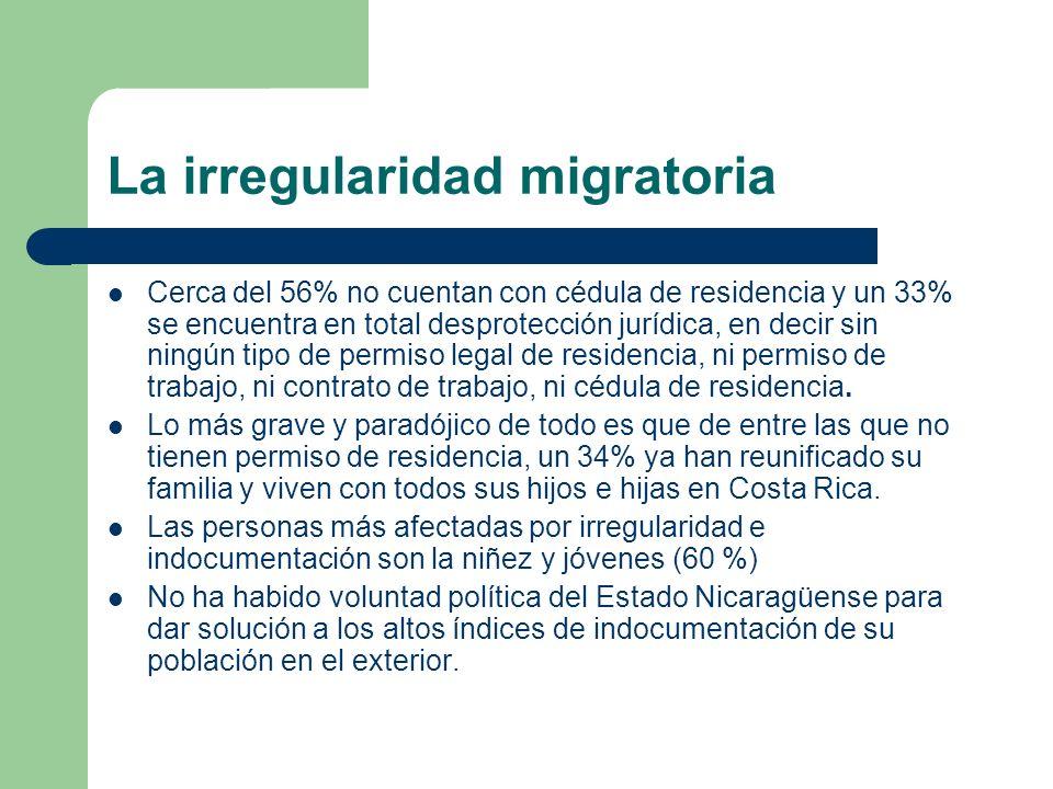 La irregularidad migratoria Cerca del 56% no cuentan con cédula de residencia y un 33% se encuentra en total desprotección jurídica, en decir sin ning