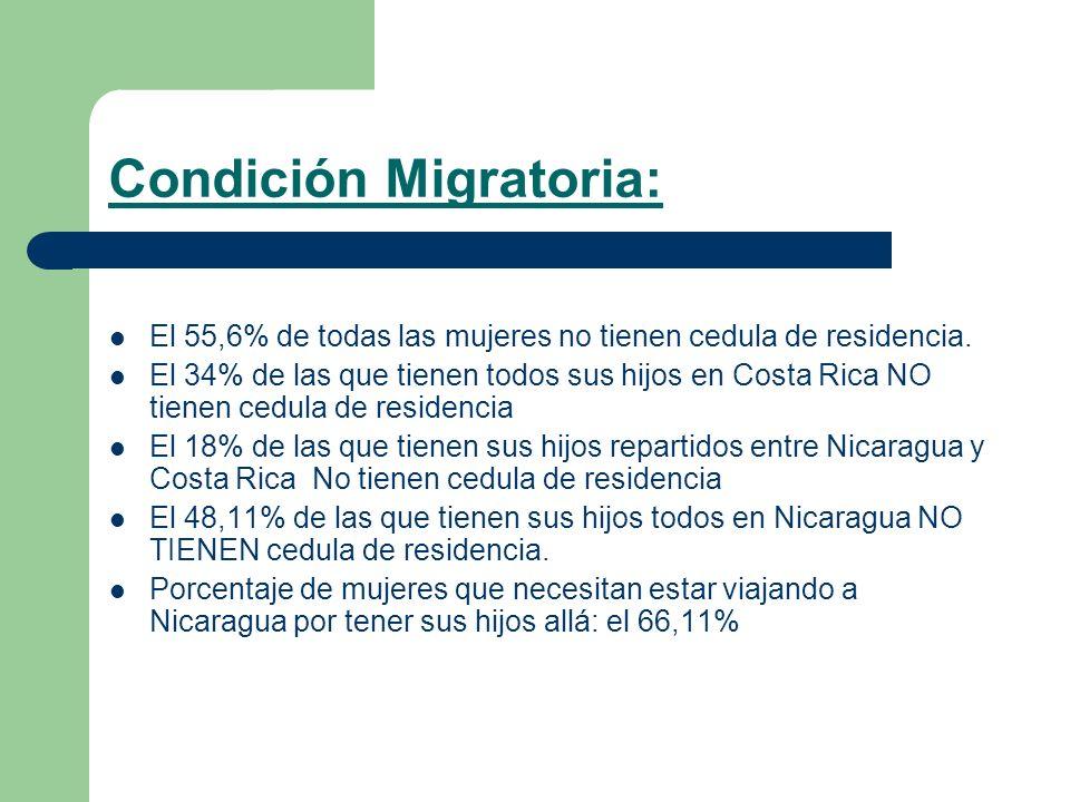 Condición Migratoria: El 55,6% de todas las mujeres no tienen cedula de residencia. El 34% de las que tienen todos sus hijos en Costa Rica NO tienen c