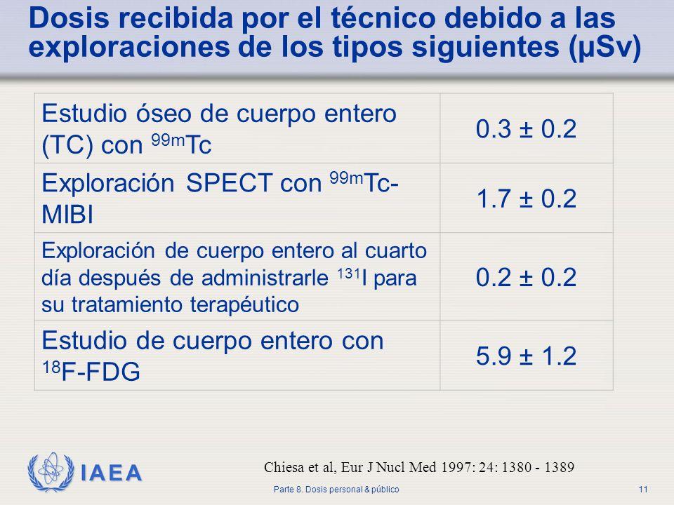 IAEA Parte 8. Dosis personal & público11 Dosis recibida por el técnico debido a las exploraciones de los tipos siguientes (µSv) Chiesa et al, Eur J Nu