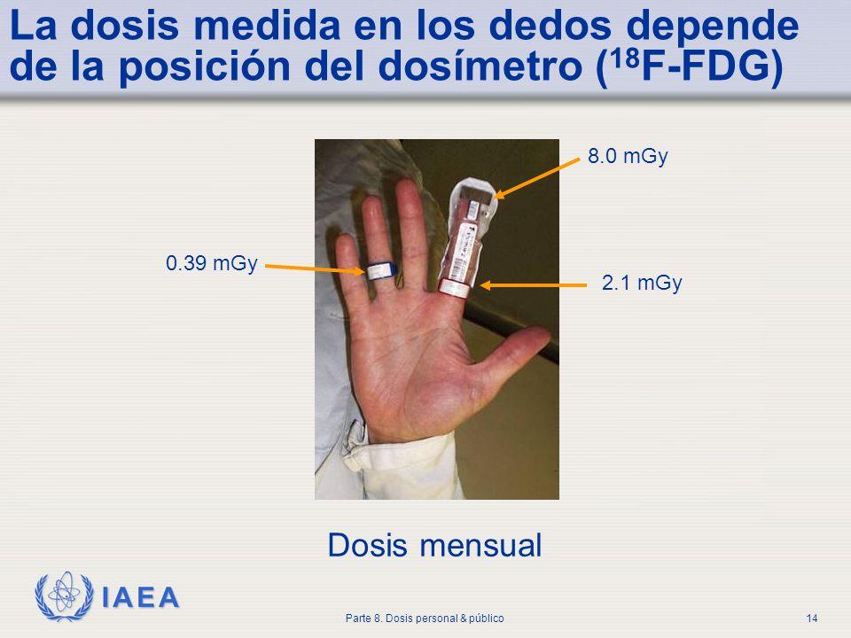 IAEA Parte 8. Dosis personal & público14 La dosis medida en los dedos depende de la posición del dosímetro ( 18 F-FDG) Dosis mensual 2.1 mGy 8.0 mGy 0