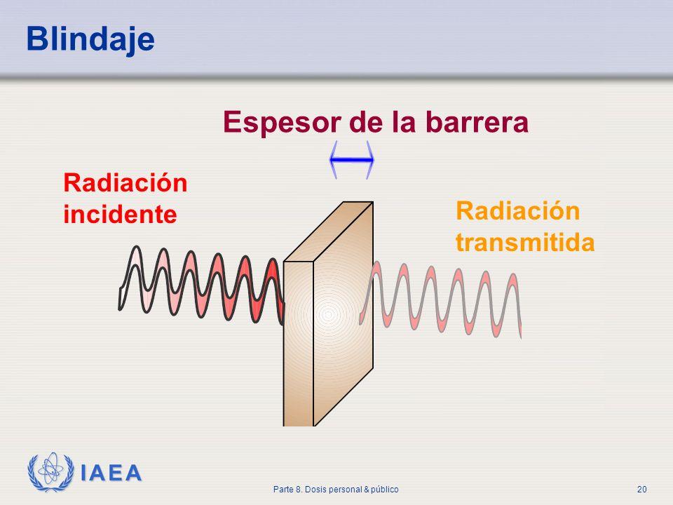 IAEA Parte 8. Dosis personal & público20 Blindaje Radiación incidente Radiación transmitida Espesor de la barrera
