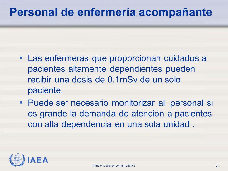 IAEA Parte 8. Dosis personal & público24 Personal de enfermería acompañante Las enfermeras que proporcionan cuidados a pacientes altamente dependiente