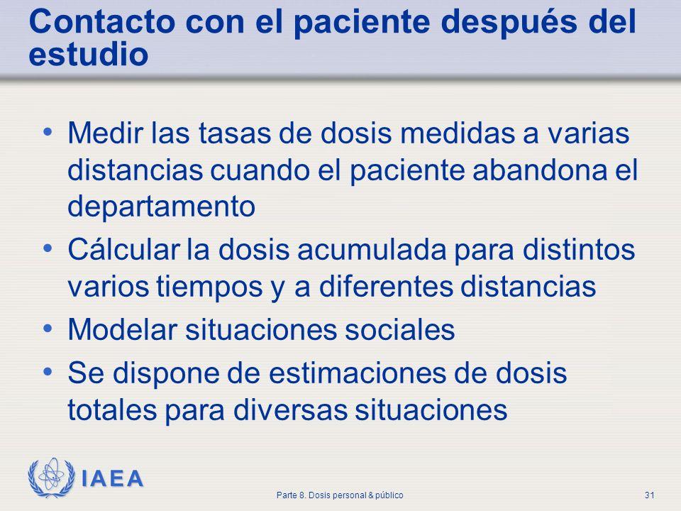 IAEA Parte 8. Dosis personal & público31 Contacto con el paciente después del estudio Medir las tasas de dosis medidas a varias distancias cuando el p