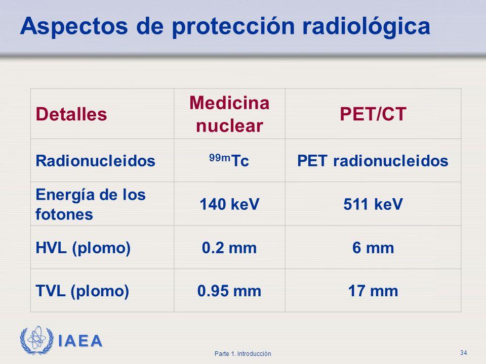 IAEA Parte 1. Introducción 34 Aspectos de protección radiológica Detalles Medicina nuclear PET/CT Radionucleidos 99m TcPET radionucleidos Energía de l