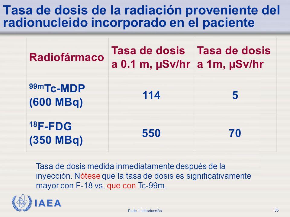 IAEA Parte 1. Introducción 35 Tasa de dosis de la radiación proveniente del radionucleido incorporado en el paciente Tasa de dosis medida inmediatamen