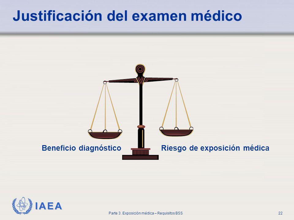IAEA Parte 3. Exposición médica – Requisitos BSS22 Justificación del examen médico Beneficio diagnósticoRiesgo de exposición médica
