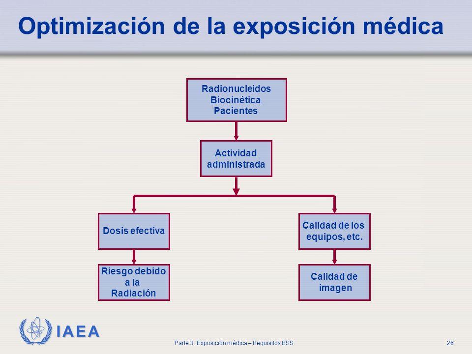 IAEA Parte 3. Exposición médica – Requisitos BSS26 Optimización de la exposición médica Actividad administrada Riesgo debido a la Radiación Calidad de