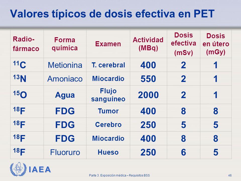 IAEA Parte 3. Exposición médica – Requisitos BSS46 Valores típicos de dosis efectiva en PET Radio- fármaco Forma química Examen Actividad (MBq) Dosis