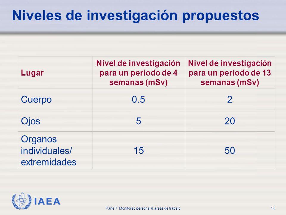 IAEA Parte 7. Monitoreo personal & áreas de trabajo14 Niveles de investigación propuestos Lugar Nivel de investigación para un período de 4 semanas (m