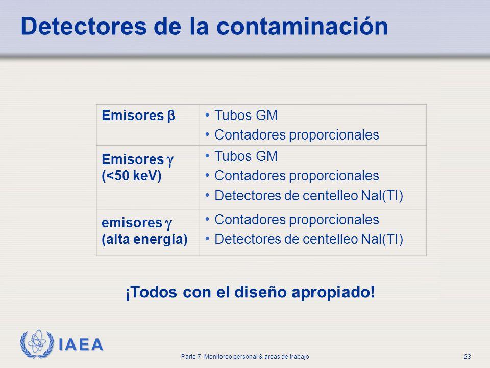 IAEA Parte 7. Monitoreo personal & áreas de trabajo23 ¡Todos con el diseño apropiado! Detectores de la contaminación Emisores β Tubos GM Contadores pr