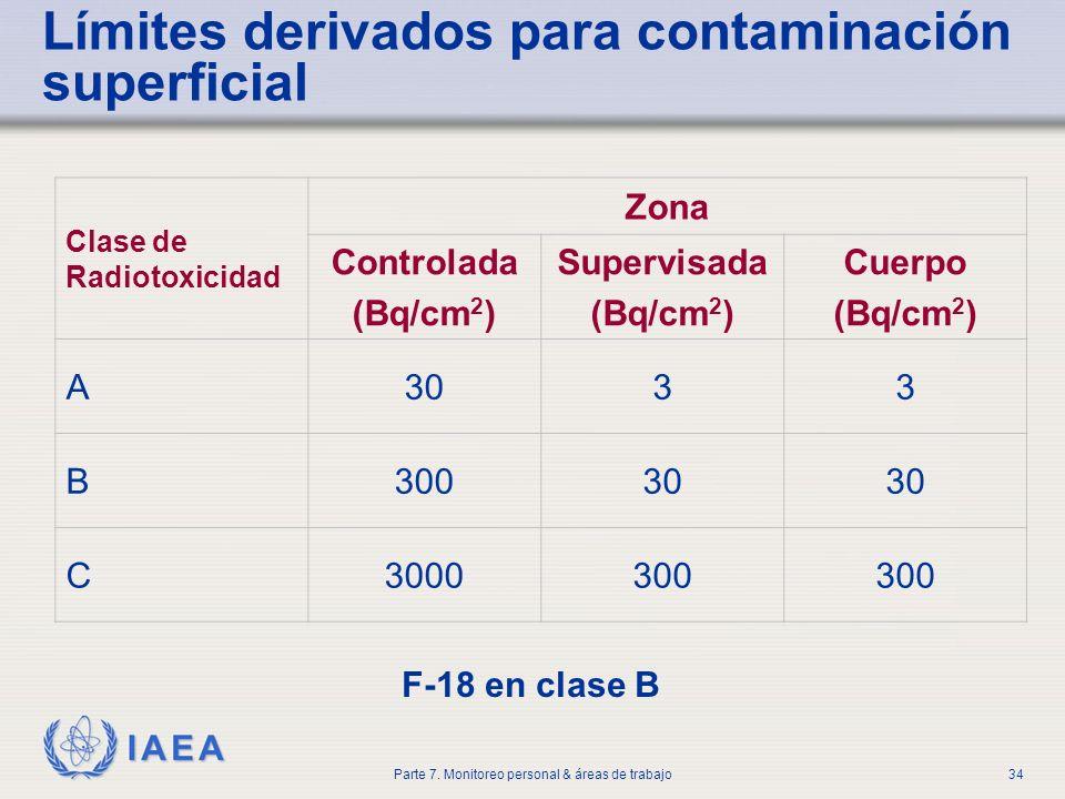 IAEA Parte 7. Monitoreo personal & áreas de trabajo34 Límites derivados para contaminación superficial F-18 en clase B Clase de Radiotoxicidad Zona Co