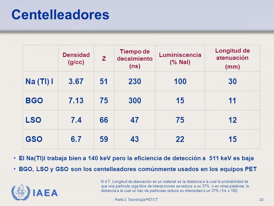 IAEA Parte 2. Tecnología PET/CT20 Centelleadores El Na(Tl)I trabaja bien a 140 keV pero la eficiencia de detección a 511 keV es baja BGO, LSO y GSO so