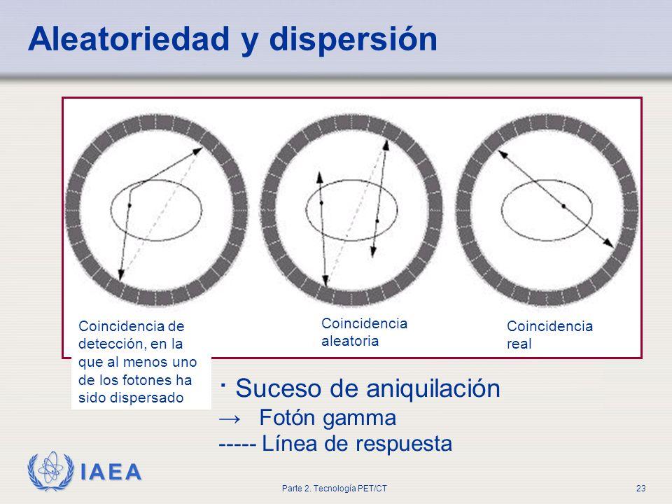 IAEA Parte 2. Tecnología PET/CT23 Aleatoriedad y dispersión · Suceso de aniquilación Fotón gamma ----- Línea de respuesta Coincidencia de detección, e