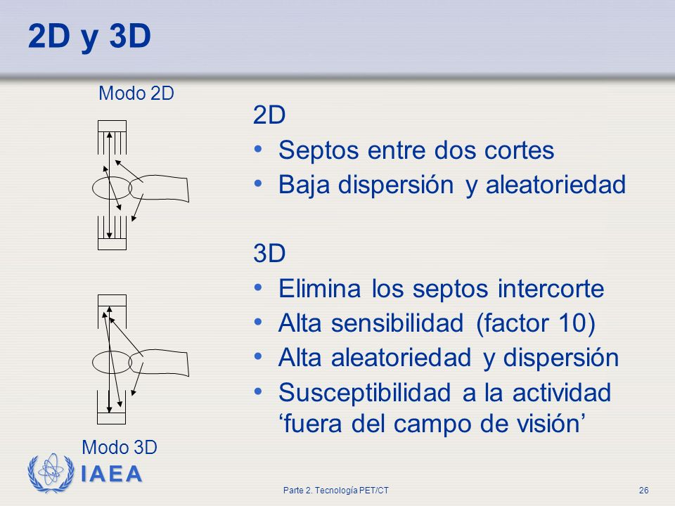 IAEA Parte 2. Tecnología PET/CT26 2D y 3D 2D Septos entre dos cortes Baja dispersión y aleatoriedad 3D Elimina los septos intercorte Alta sensibilidad