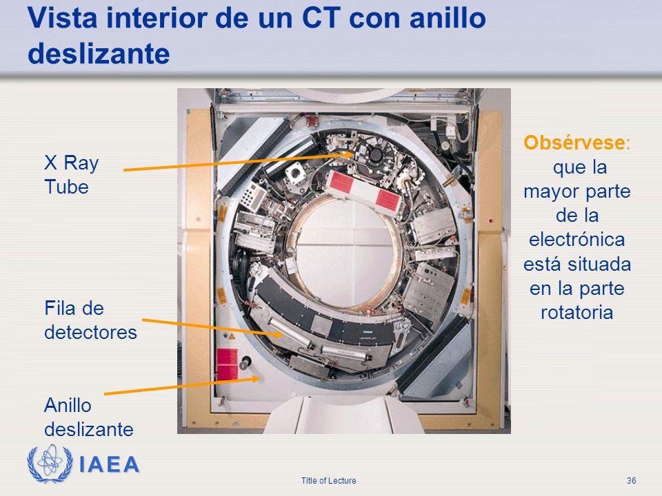 IAEA Title of Lecture36 Vista interior de un CT con anillo deslizante X Ray Tube Fila de detectores Anillo deslizante Obsérvese: que la mayor parte de