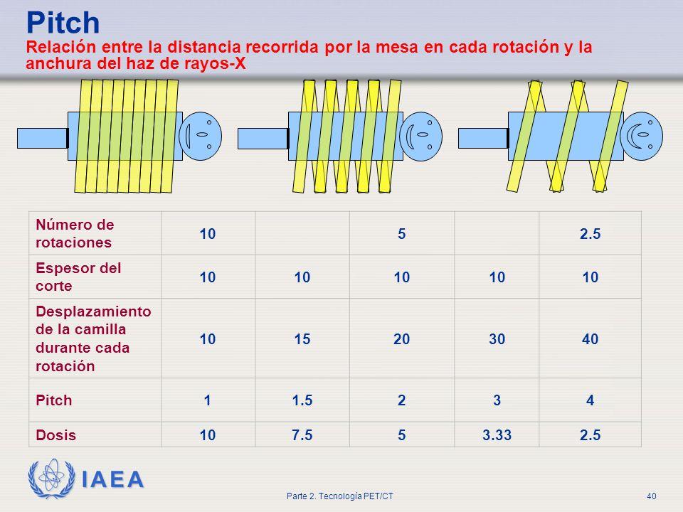 IAEA Parte 2. Tecnología PET/CT40 Pitch Relación entre la distancia recorrida por la mesa en cada rotación y la anchura del haz de rayos-X Número de r