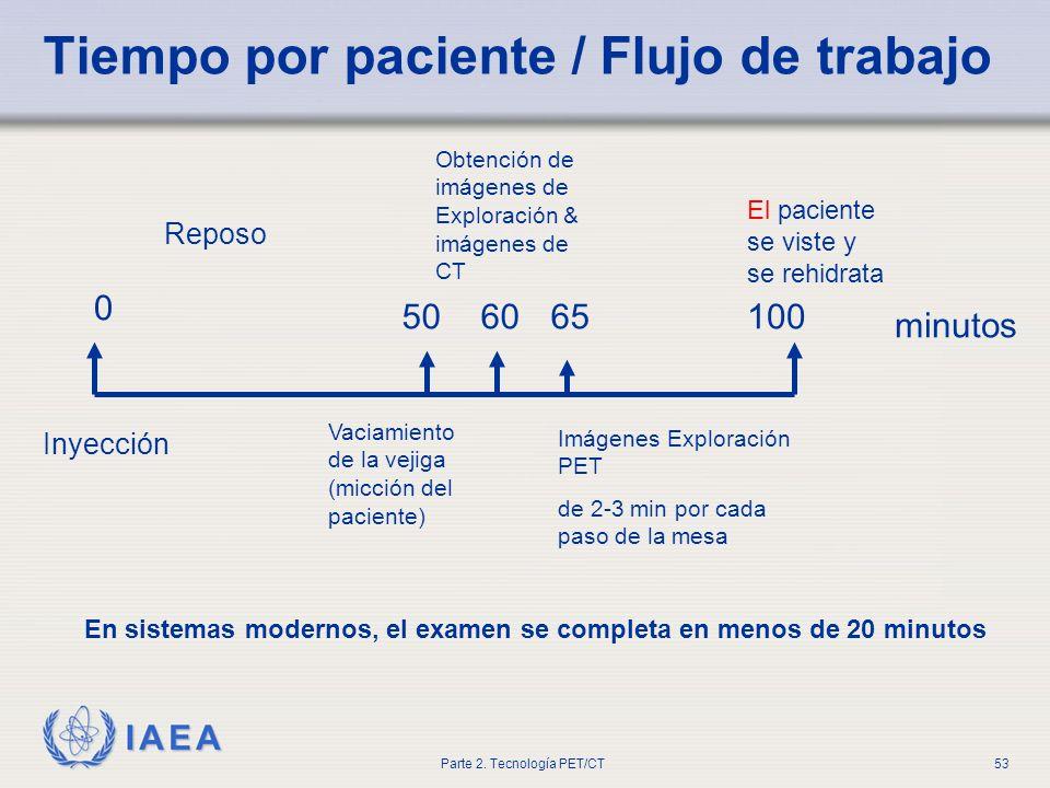 IAEA Parte 2. Tecnología PET/CT53 Tiempo por paciente / Flujo de trabajo Inyección 0 60 minutos Obtención de imágenes de Exploración & imágenes de CT