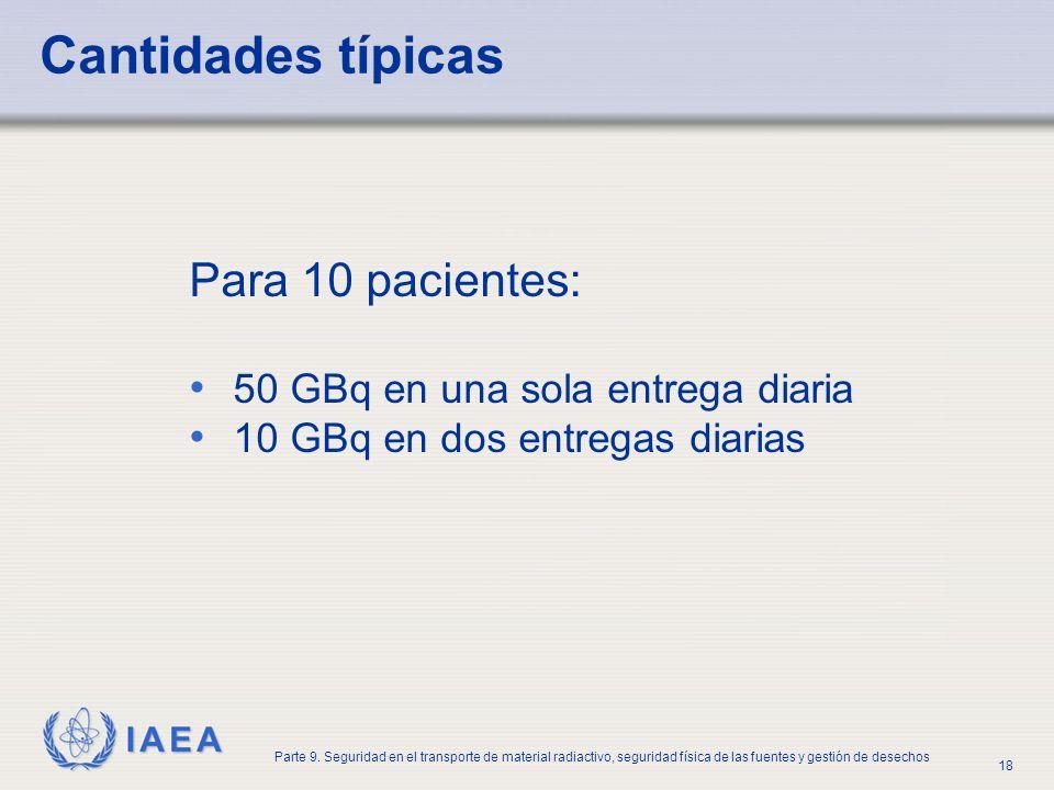 IAEA Parte 9. Seguridad en el transporte de material radiactivo, seguridad física de las fuentes y gestión de desechos 18 Para 10 pacientes: 50 GBq en