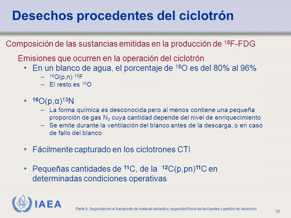 IAEA Parte 9. Seguridad en el transporte de material radiactivo, seguridad física de las fuentes y gestión de desechos 30 Desechos procedentes del cic
