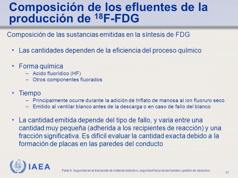 IAEA Parte 9. Seguridad en el transporte de material radiactivo, seguridad física de las fuentes y gestión de desechos 31 Composición de los efluentes